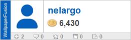 nelargo's profile on WallpaperFusion.com